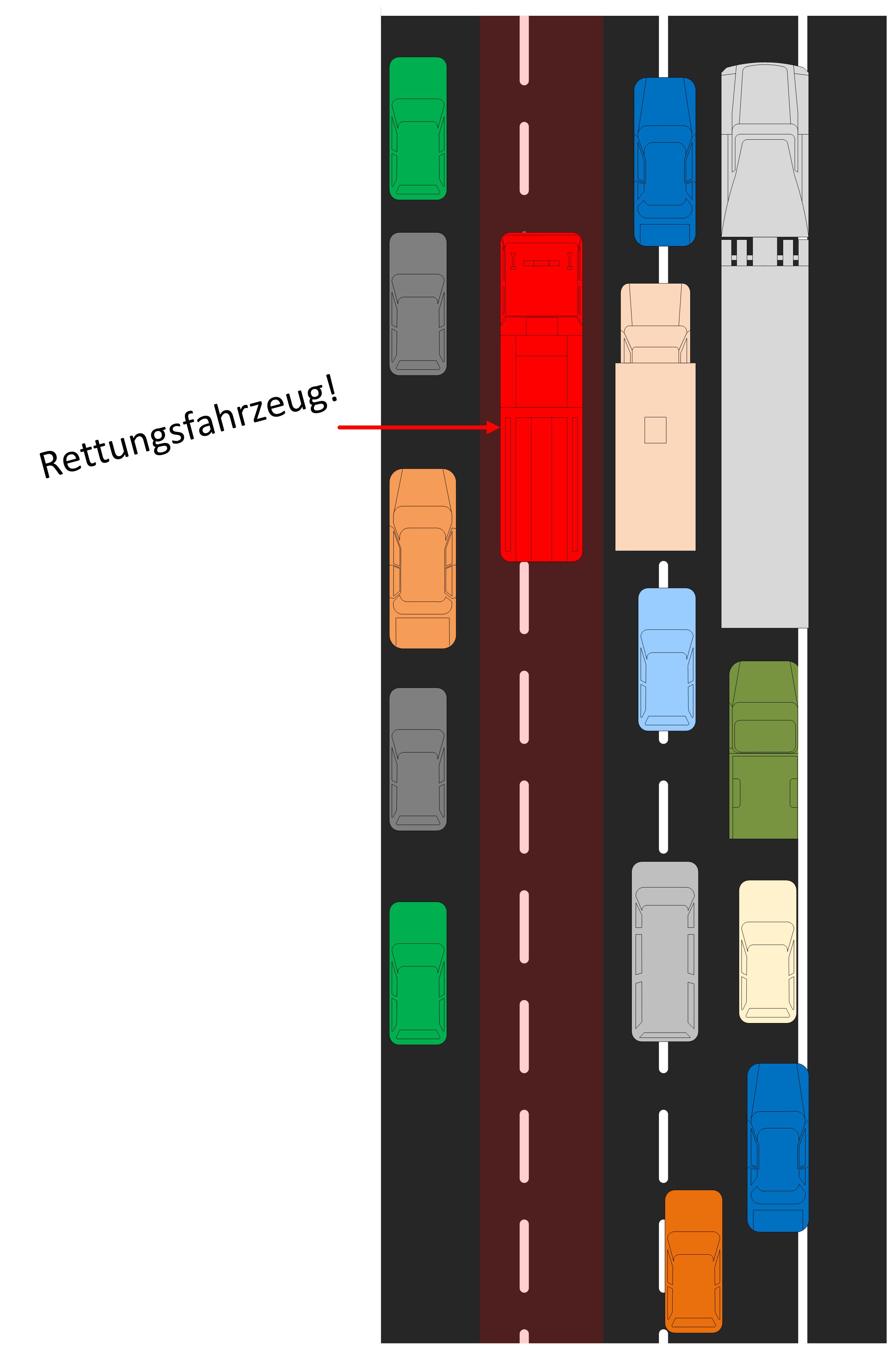 leil.de/di/pics/dreispurige_rettungsgasse.png