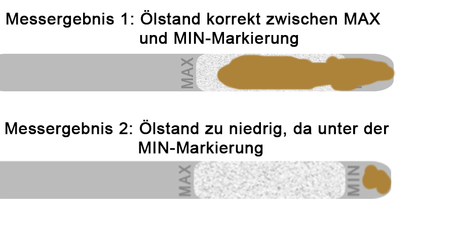 leil.de/di/pics/oelstand_messergebnis.png