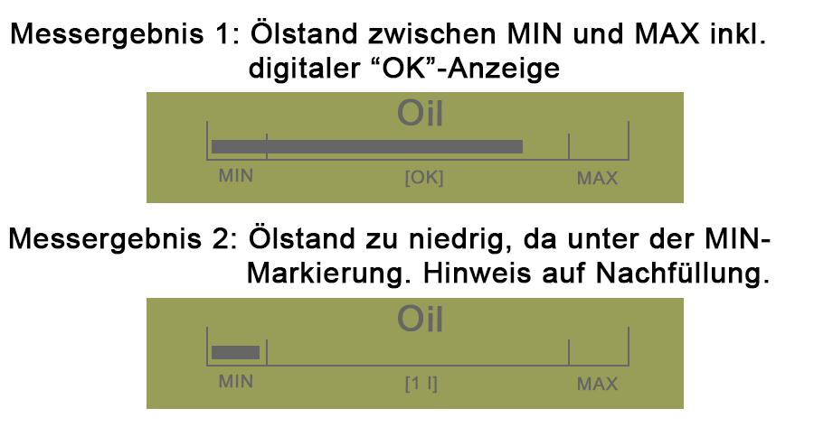 leil.de/di/pics/oelstand_messergebnis_digital.png